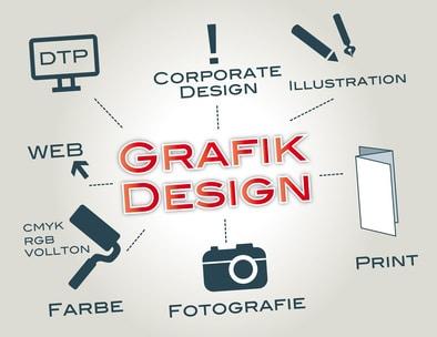 Mappe für Design